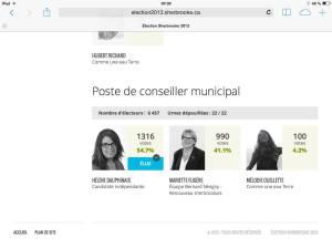 resultat-elections-2013